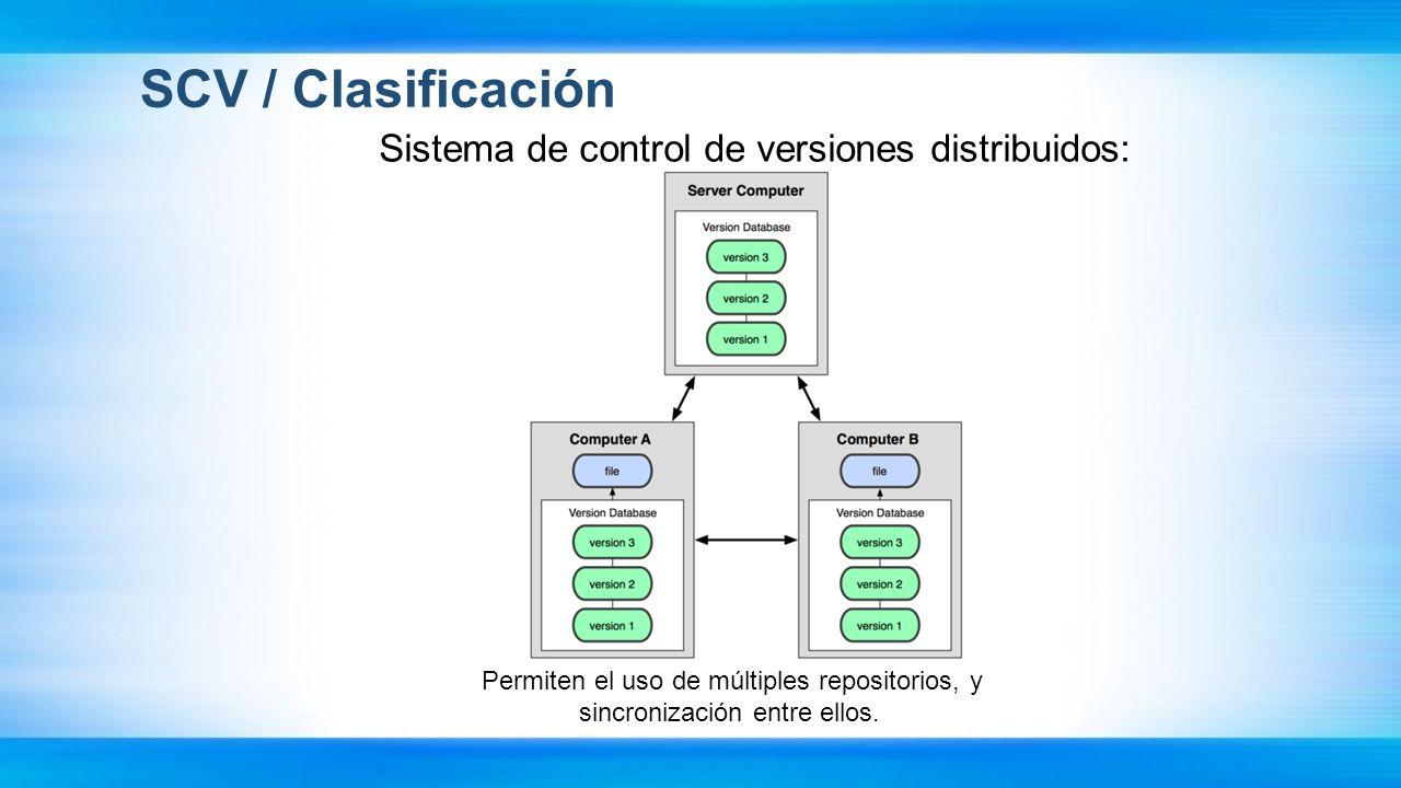 Sistema de control de versiones distribuidos: