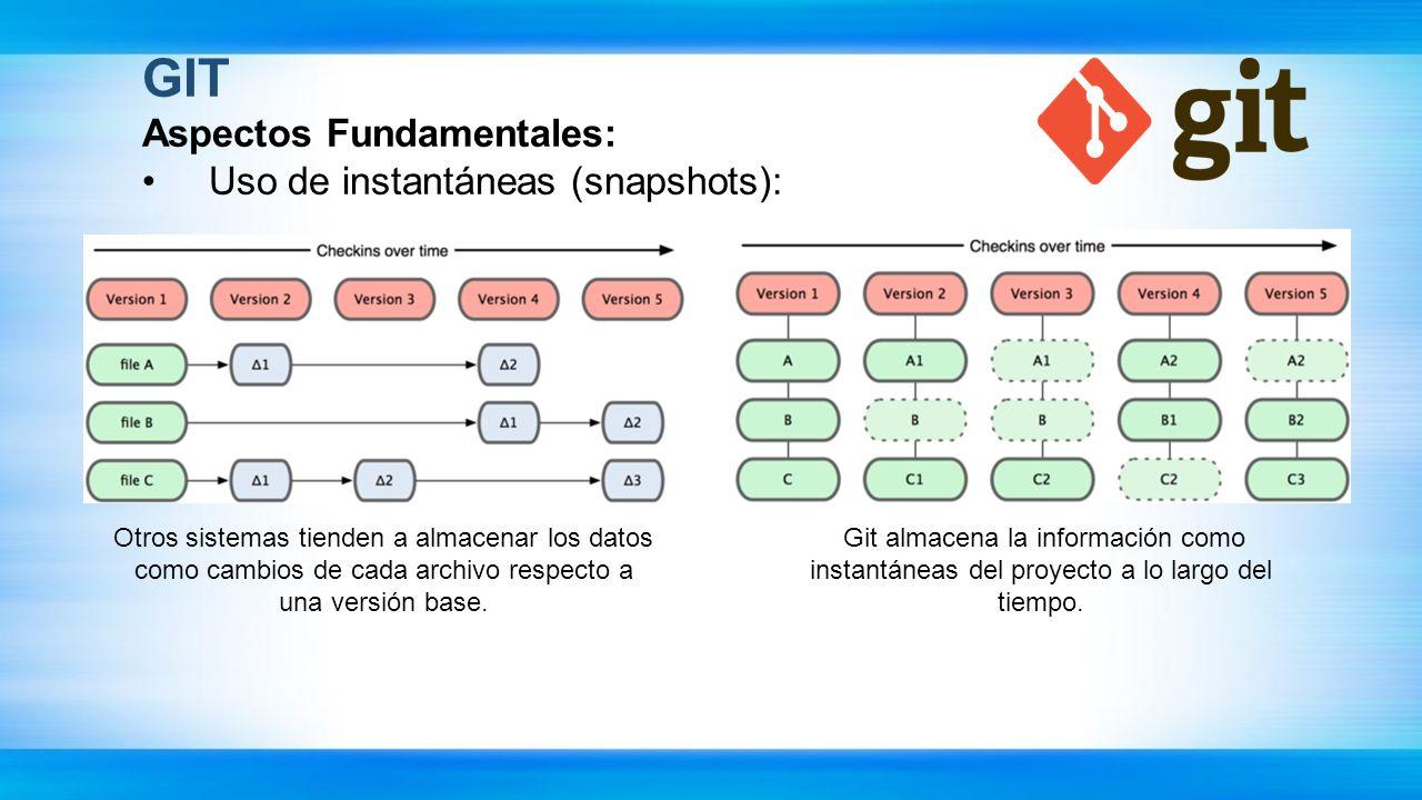 GIT Aspectos Fundamentales: Uso de instantáneas (snapshots):