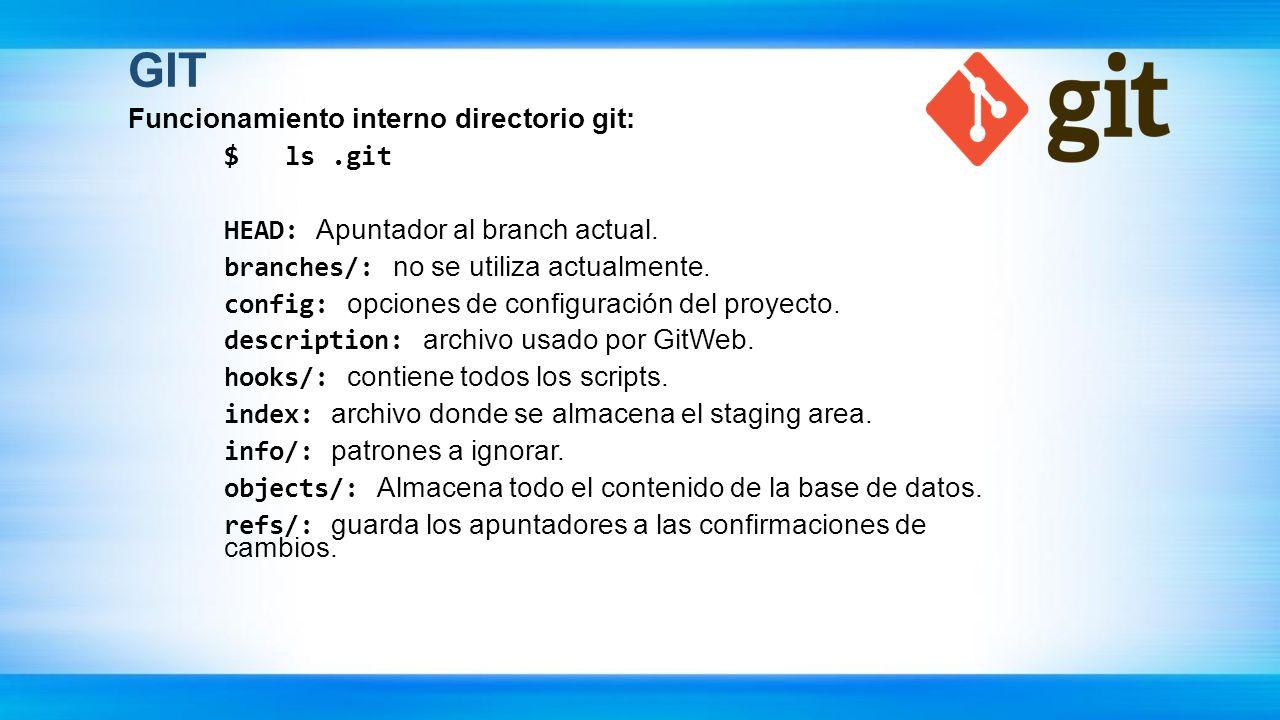 GIT Funcionamiento interno directorio git: $ ls .git