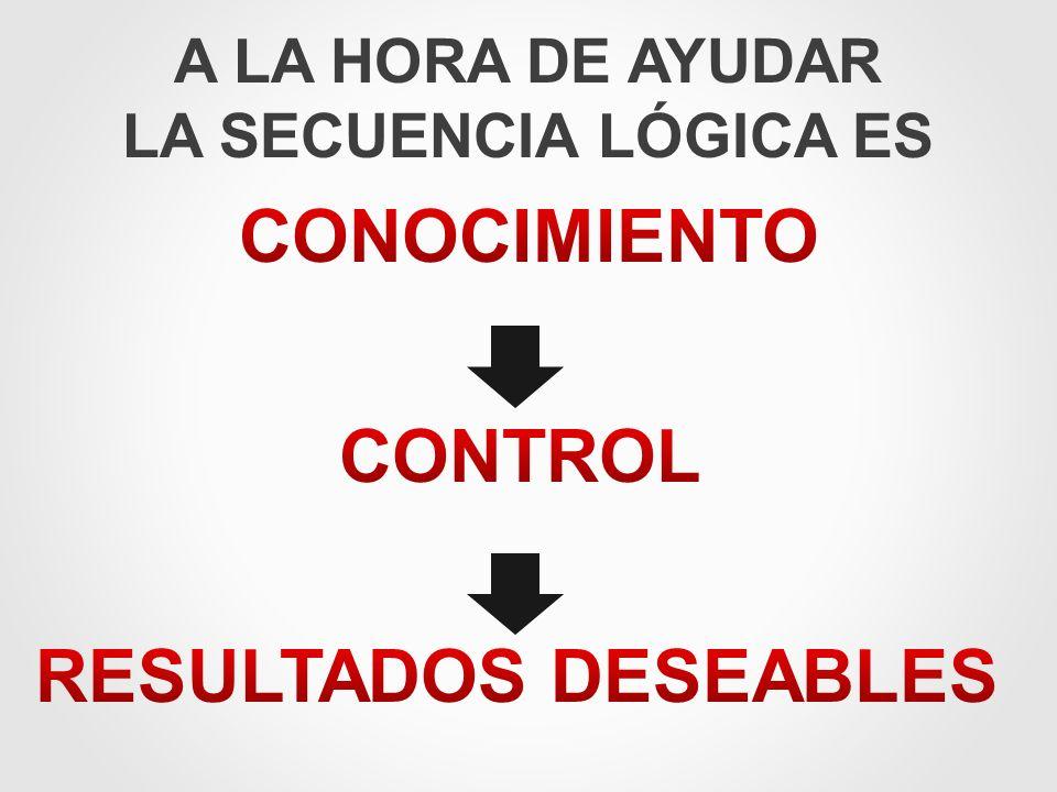 CONOCIMIENTO CONTROL RESULTADOS DESEABLES