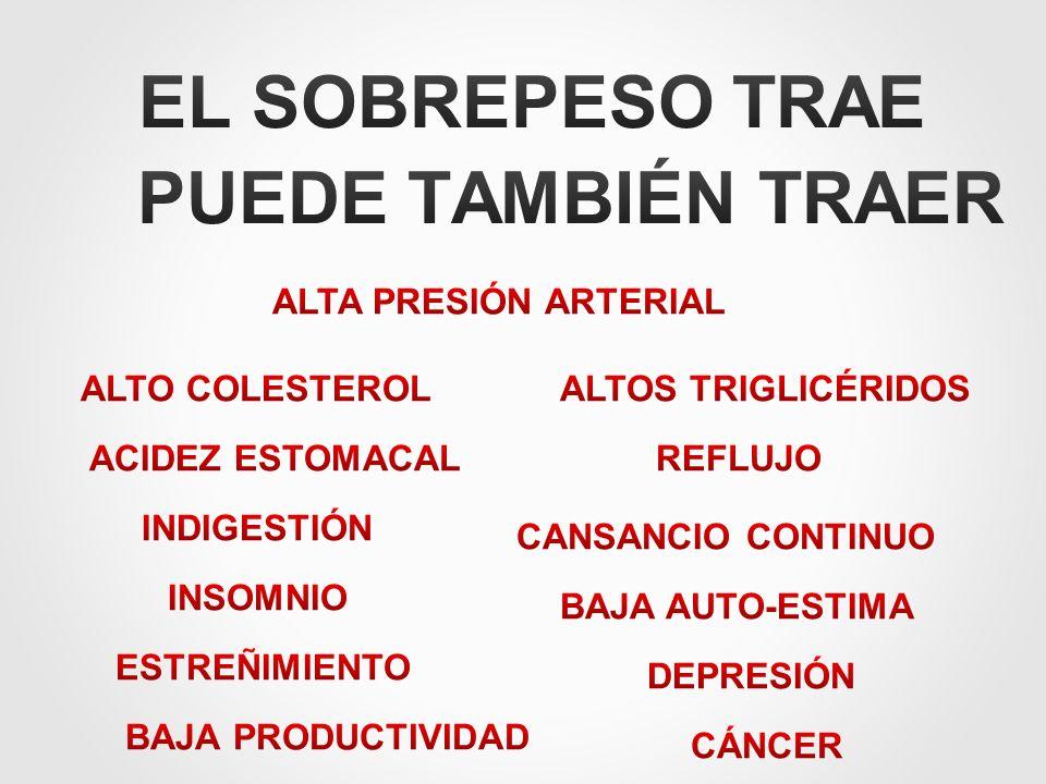 EL SOBREPESO TRAE PUEDE TAMBIÉN TRAER