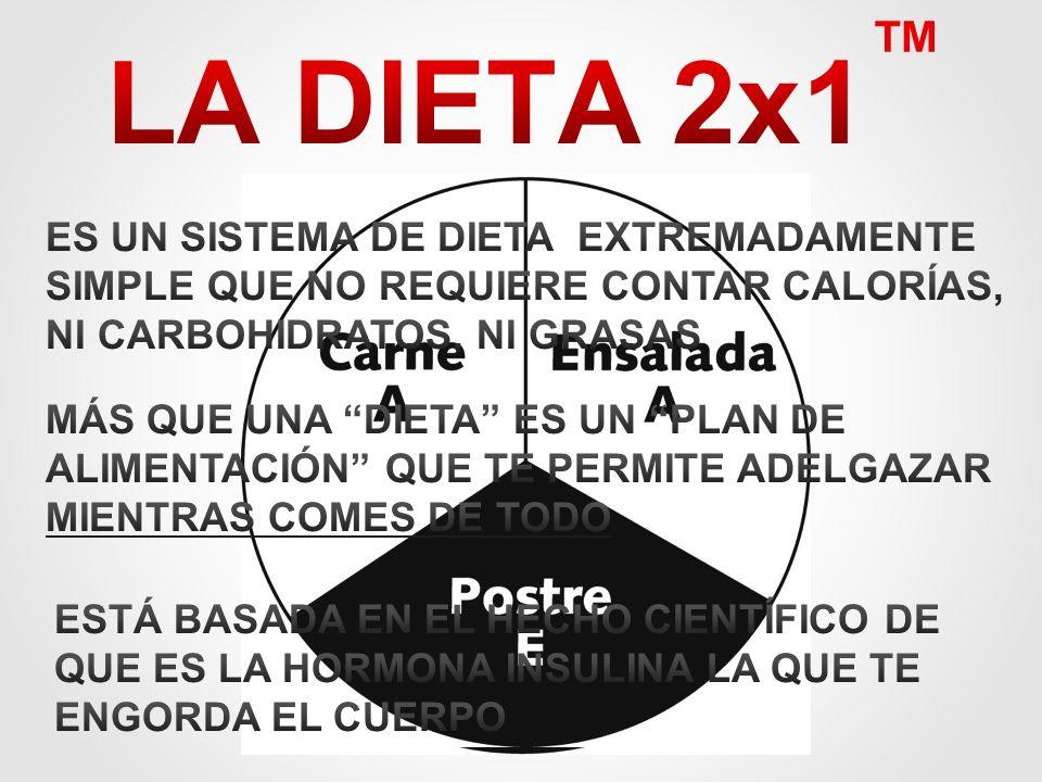 LA DIETA 2x1™ ES UN SISTEMA DE DIETA EXTREMADAMENTE SIMPLE QUE NO REQUIERE CONTAR CALORÍAS, NI CARBOHIDRATOS, NI GRASAS.