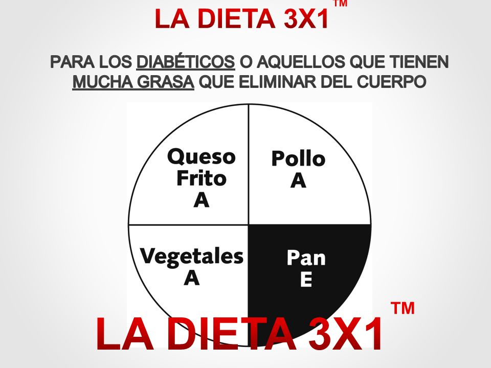 LA DIETA 3X1™ PARA LOS DIABÉTICOS O AQUELLOS QUE TIENEN MUCHA GRASA QUE ELIMINAR DEL CUERPO.