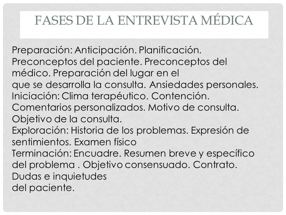 Fases de la entrevista médica
