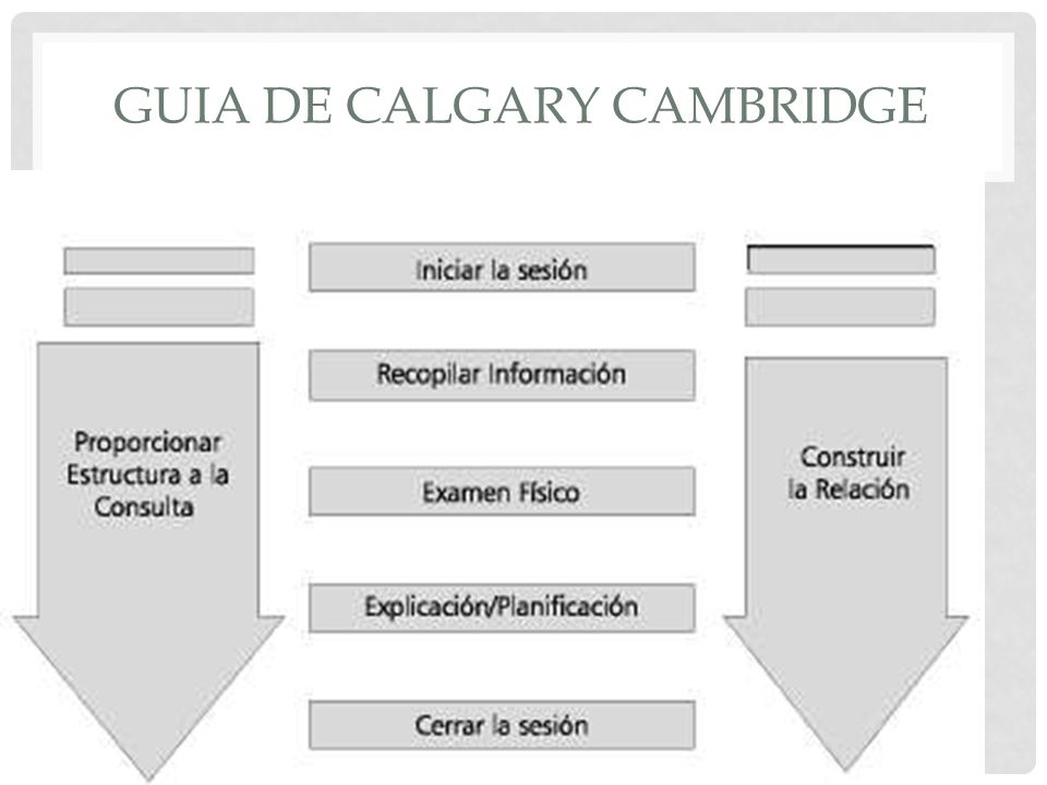 GUIA DE CALGARY CAMBRIDGE