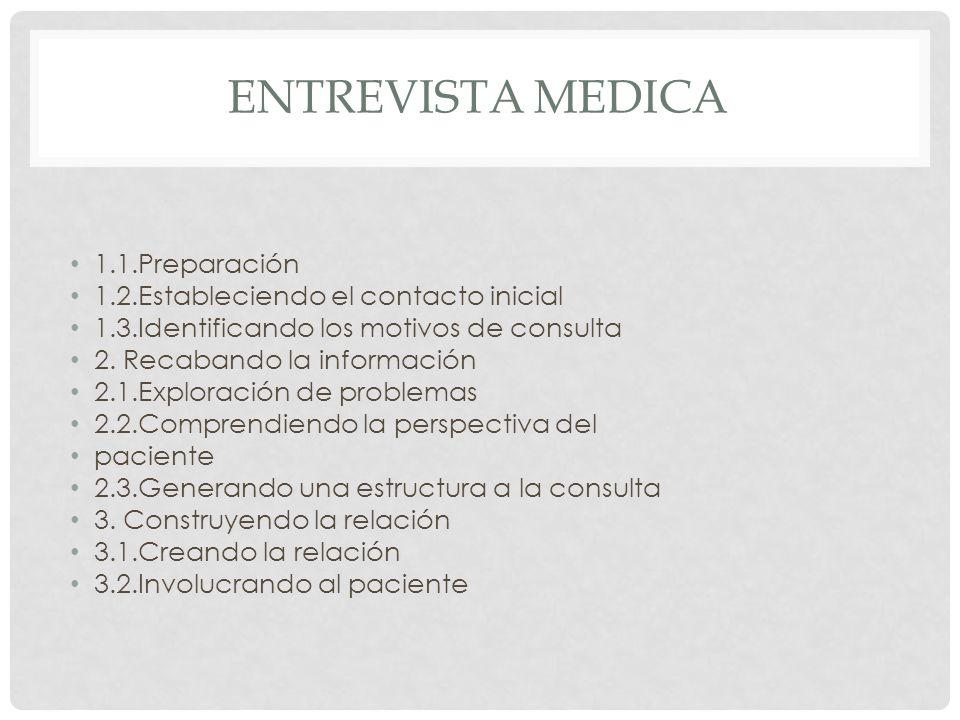 Entrevista medica 1.1.Preparación