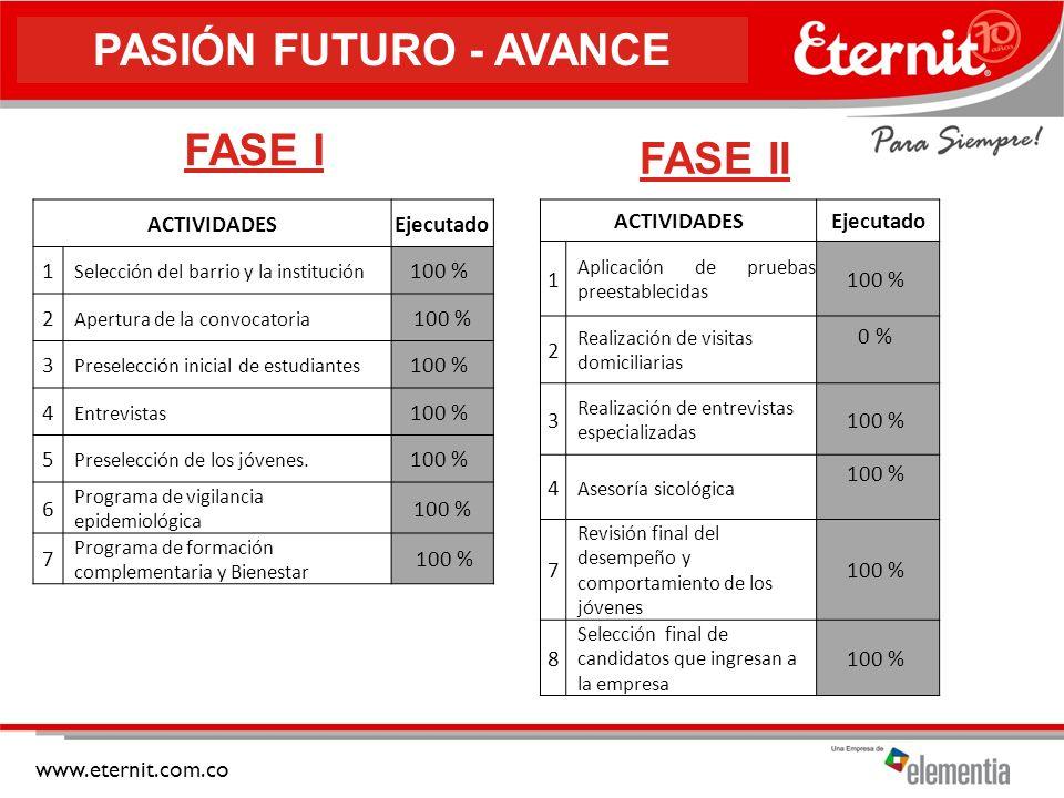 PASIÓN FUTURO - AVANCE FASE I FASE II