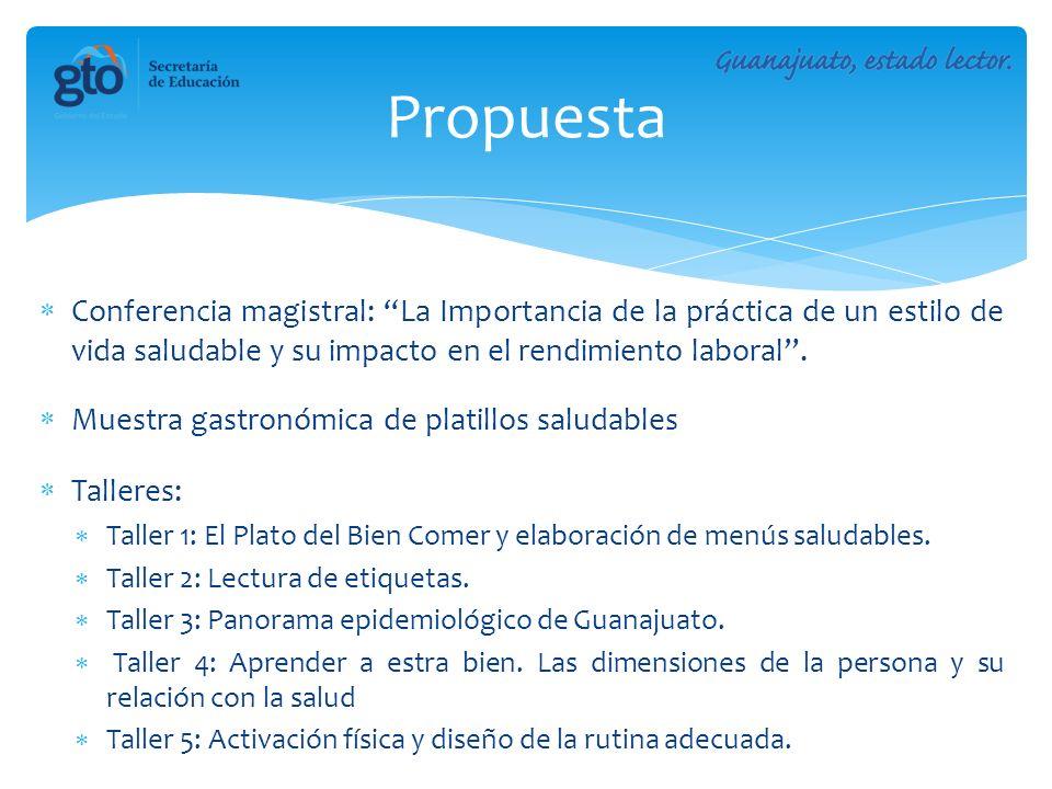 Propuesta Conferencia magistral: La Importancia de la práctica de un estilo de vida saludable y su impacto en el rendimiento laboral .