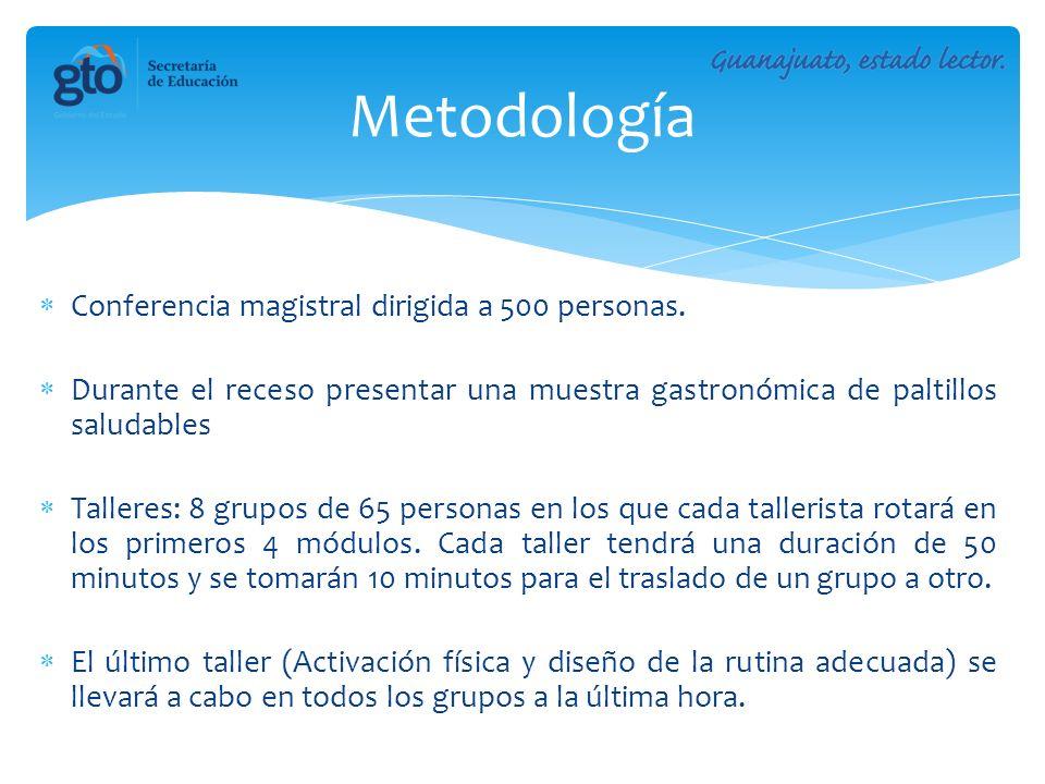 Metodología Conferencia magistral dirigida a 500 personas.