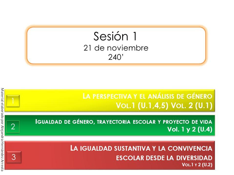 Sesión 1 21 de noviembre 240' La perspectiva y el análisis de género 1