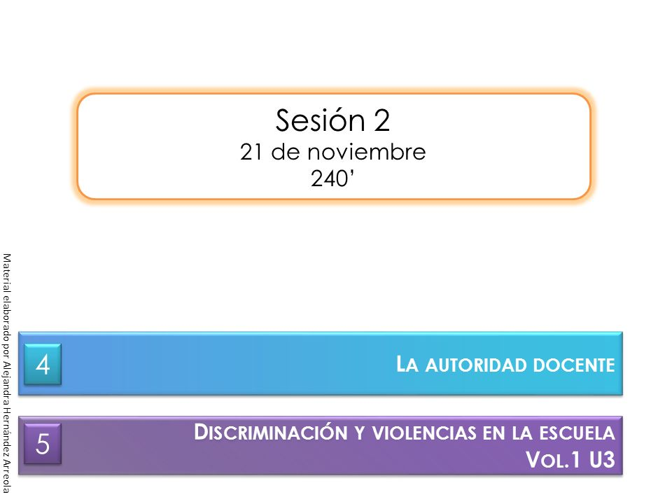 Sesión 2 4 5 21 de noviembre 240' La autoridad docente