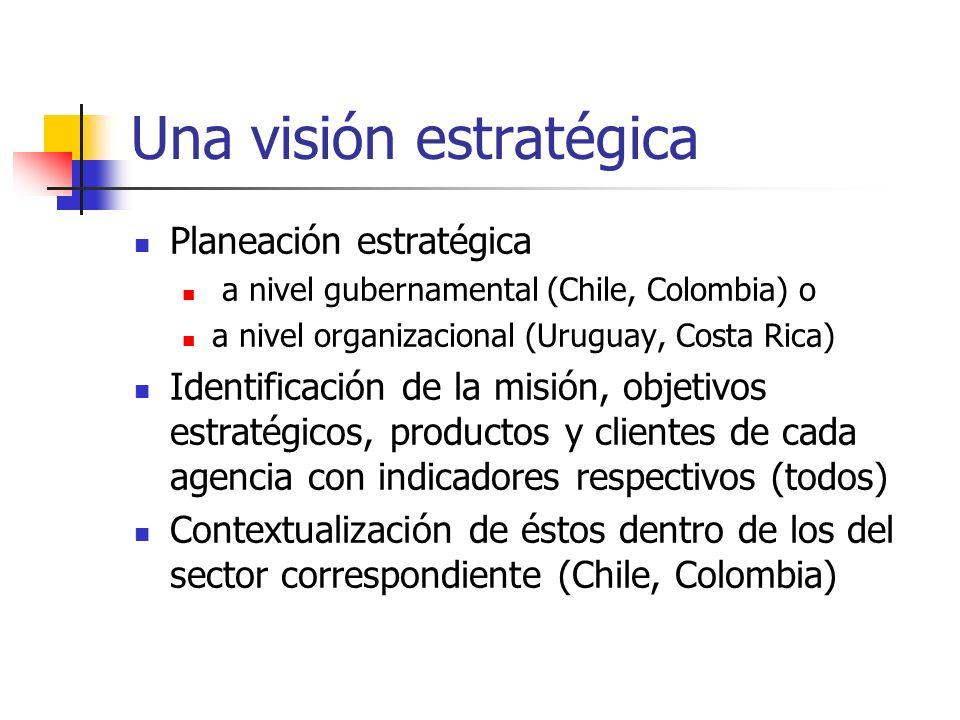 Una visión estratégica
