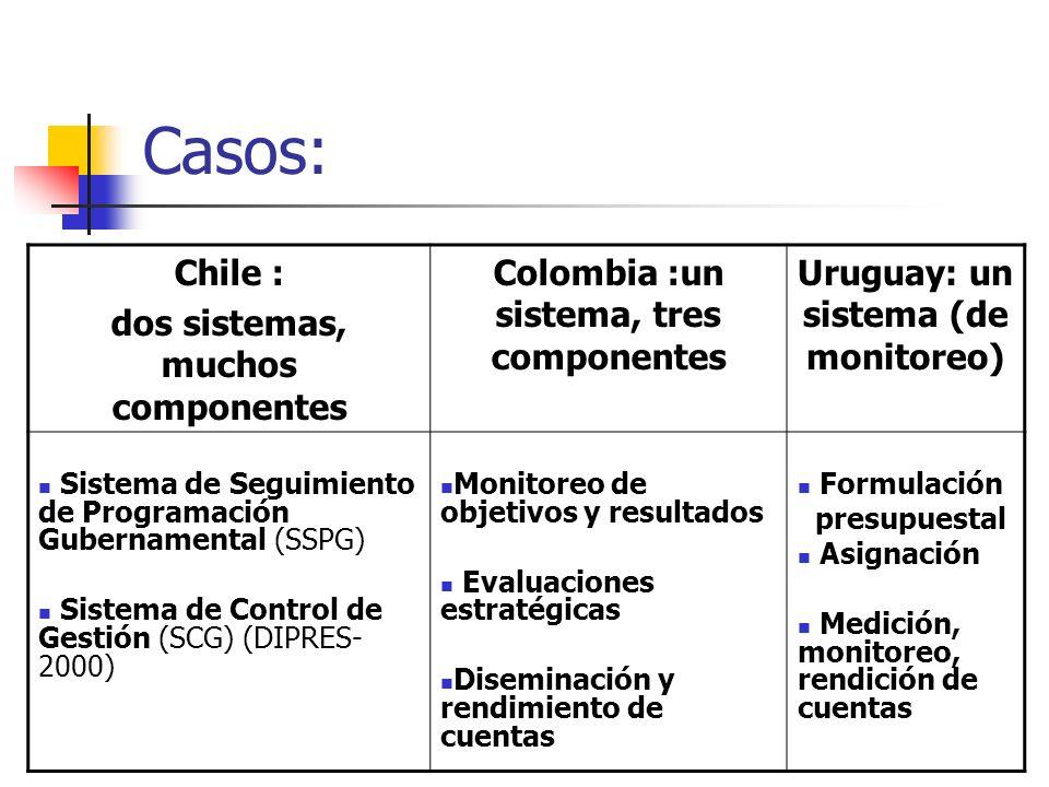 Casos: Chile : dos sistemas, muchos componentes