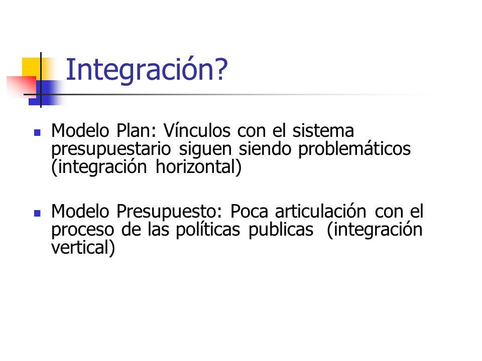 Integración Modelo Plan: Vínculos con el sistema presupuestario siguen siendo problemáticos (integración horizontal)