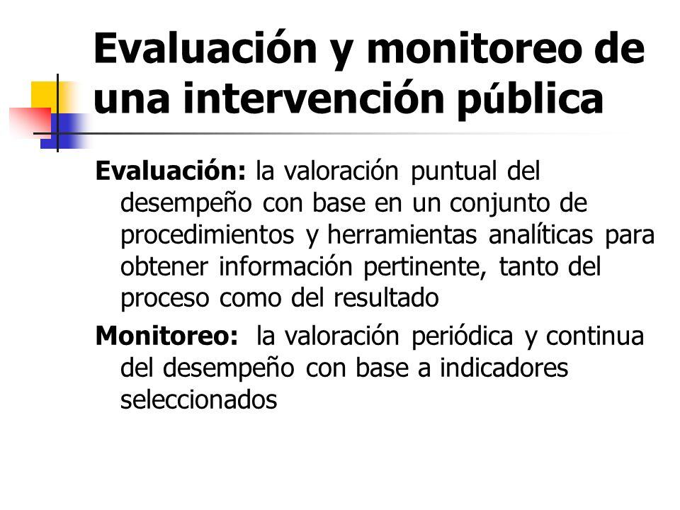 Evaluación y monitoreo de una intervención pública