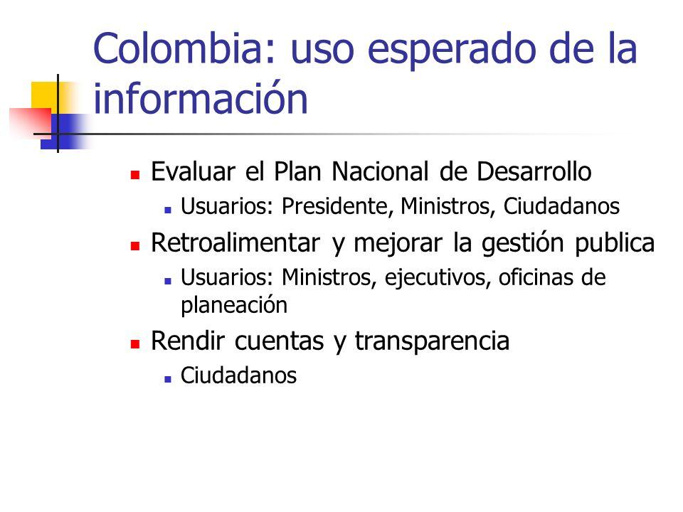 Colombia: uso esperado de la información