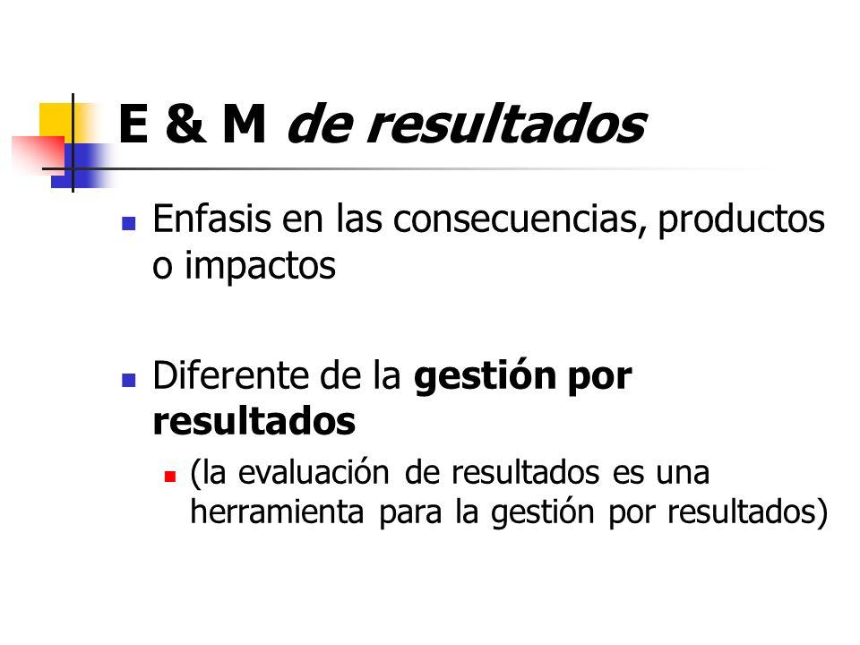 E & M de resultados Enfasis en las consecuencias, productos o impactos