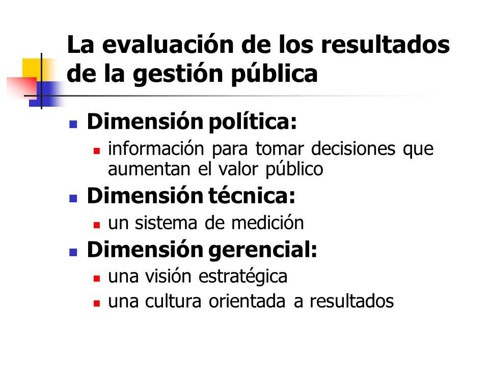 La evaluación de los resultados de la gestión pública