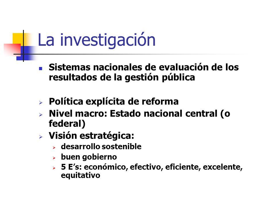 La investigación Sistemas nacionales de evaluación de los resultados de la gestión pública. Política explícita de reforma.