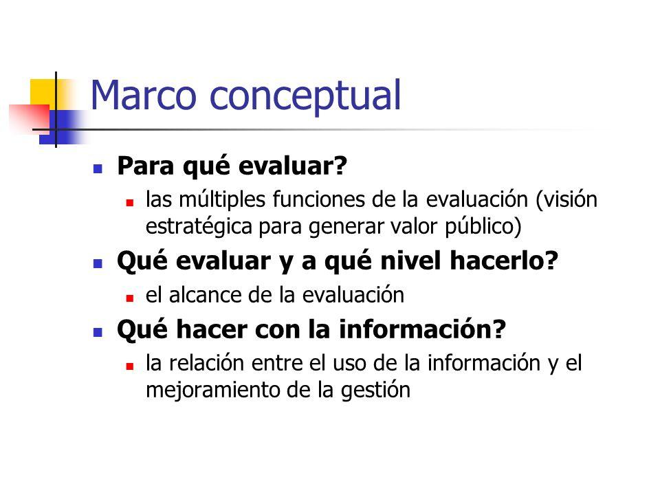 Marco conceptual Para qué evaluar Qué evaluar y a qué nivel hacerlo