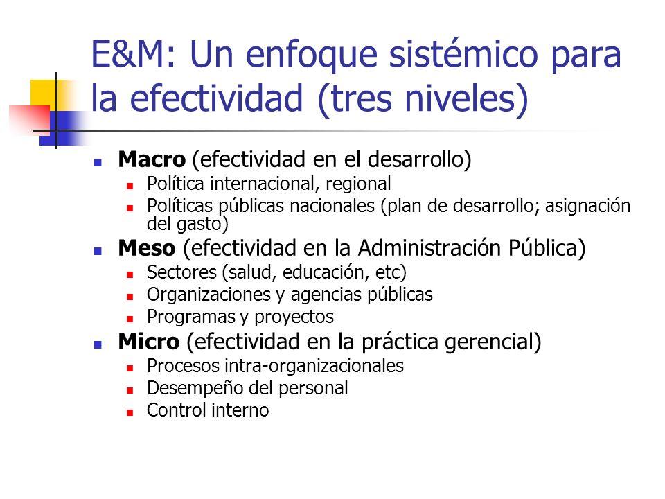 E&M: Un enfoque sistémico para la efectividad (tres niveles)