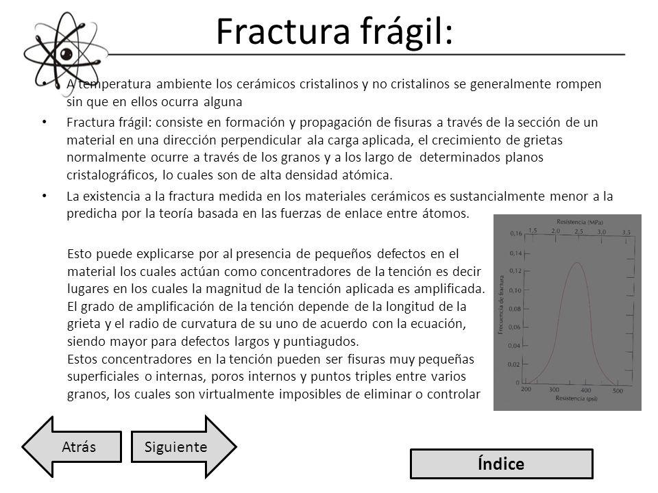 Fractura frágil: Índice Atrás Siguiente