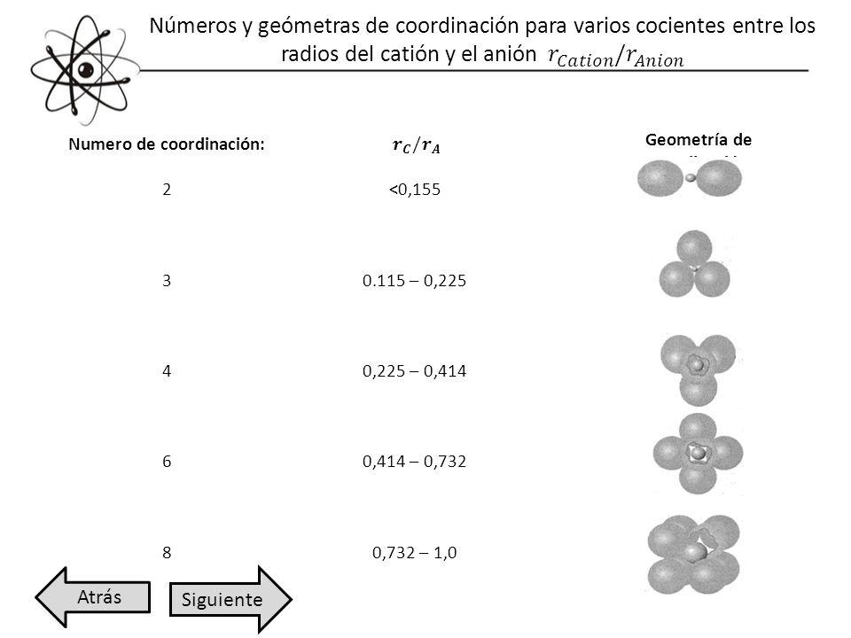 Numero de coordinación: Geometría de coordinación