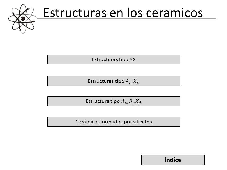 Estructuras en los ceramicos