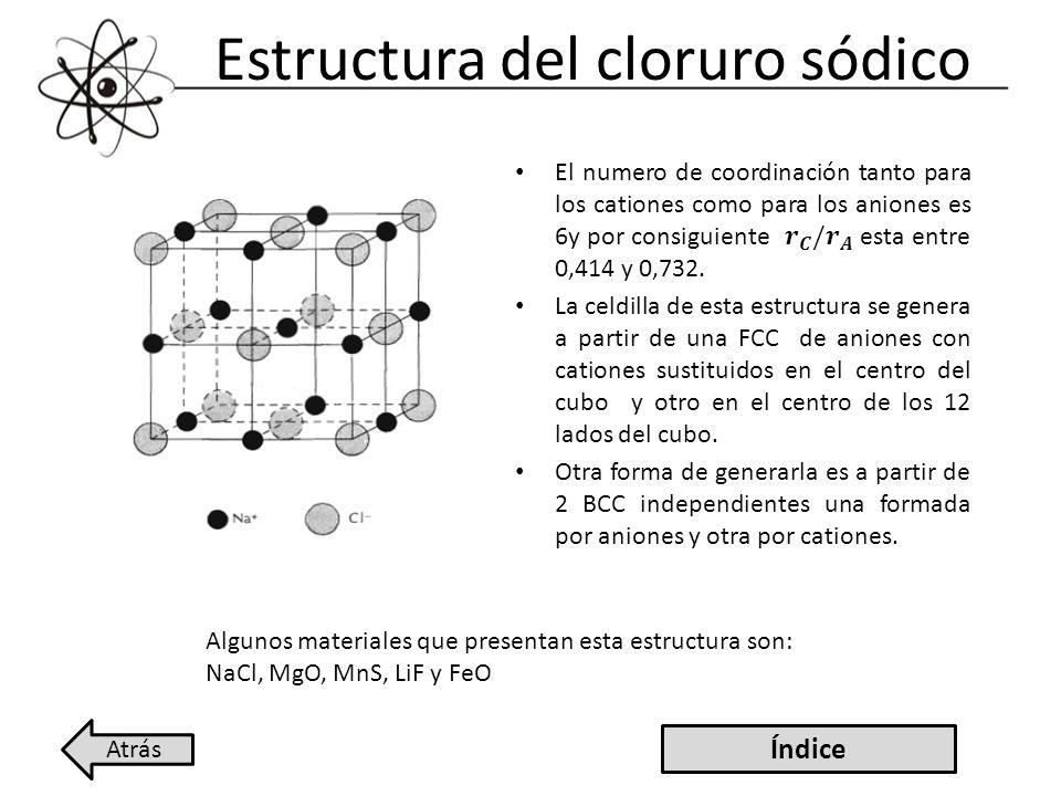 Estructura del cloruro sódico