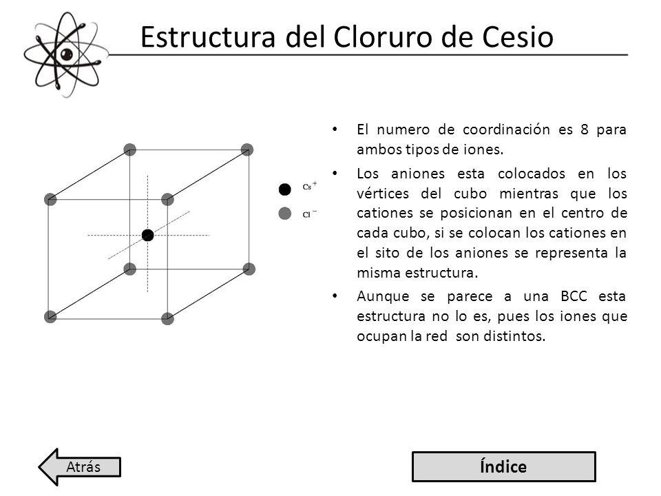 Estructura del Cloruro de Cesio