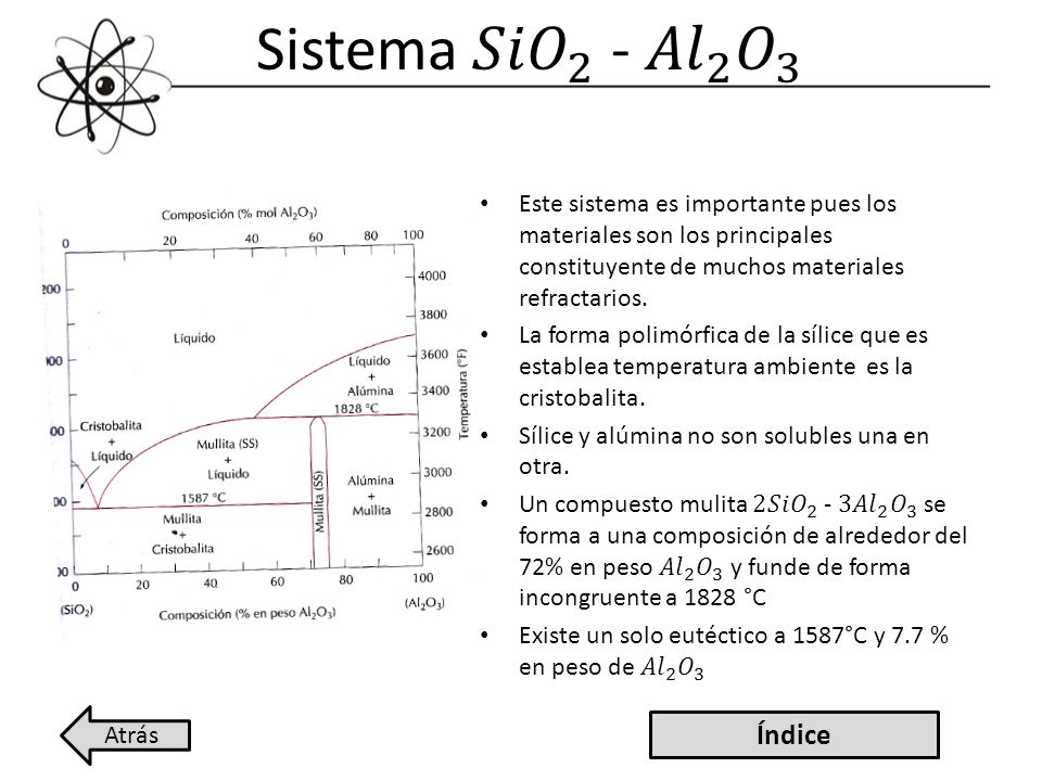 Sistema 𝑆𝑖𝑂 2 - 𝐴𝑙 2 𝑂 3 Índice