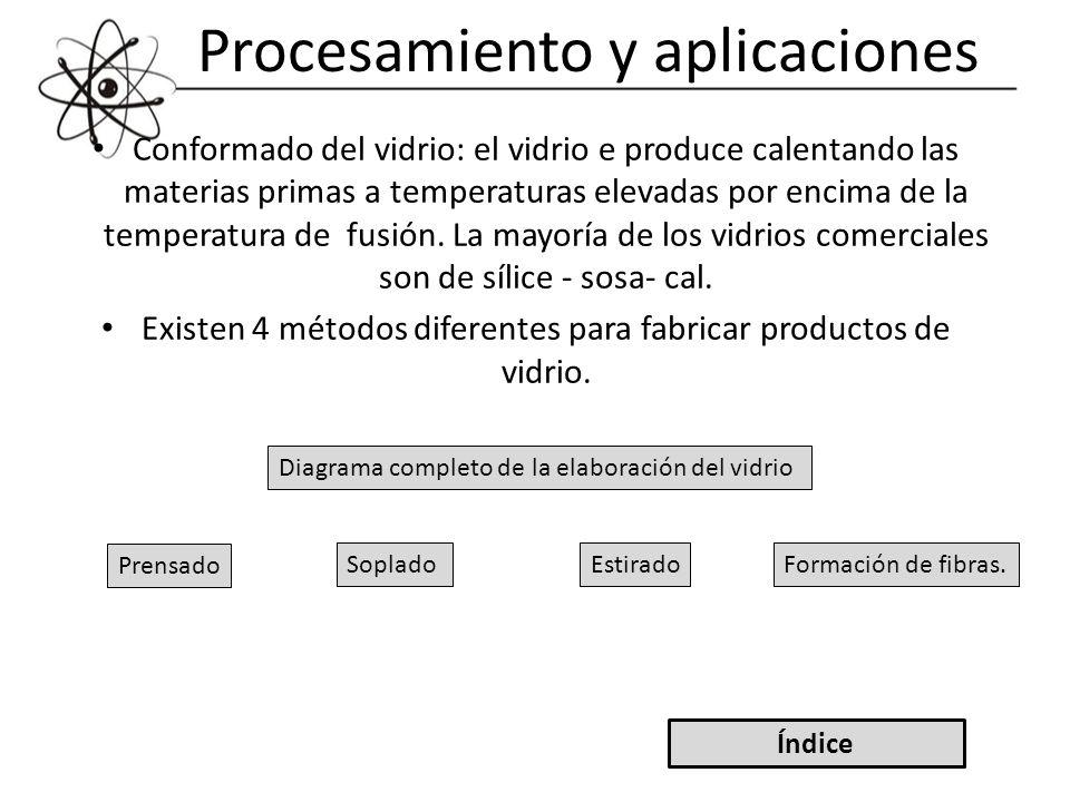 Procesamiento y aplicaciones