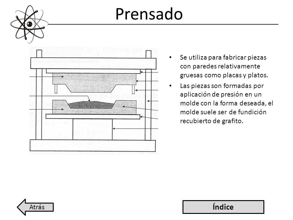 Prensado Se utiliza para fabricar piezas con paredes relativamente gruesas como placas y platos.
