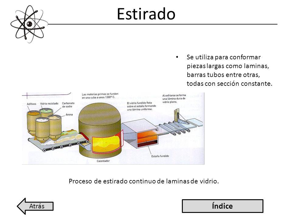 Estirado Se utiliza para conformar piezas largas como laminas, barras tubos entre otras, todas con sección constante.
