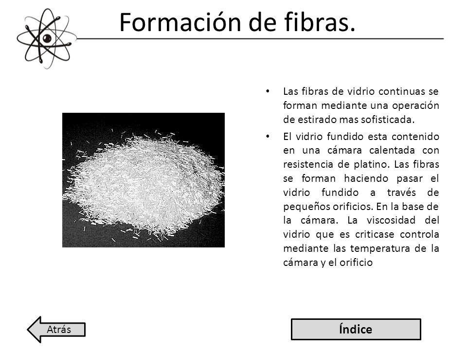 Formación de fibras. Índice