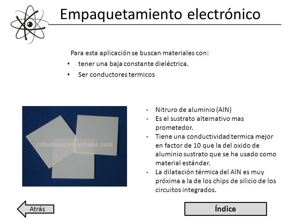 Empaquetamiento electrónico