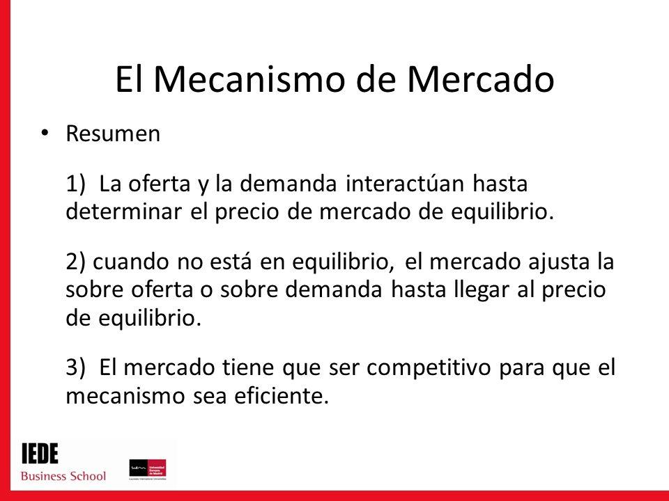 El Mecanismo de Mercado