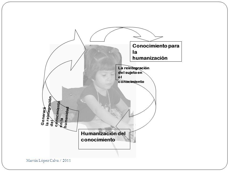 Conocimiento para la humanización Humanización del
