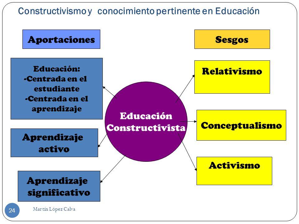 Constructivismo y conocimiento pertinente en Educación