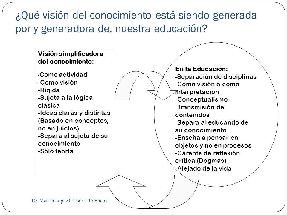 ¿Qué visión del conocimiento está siendo generada por y generadora de, nuestra educación