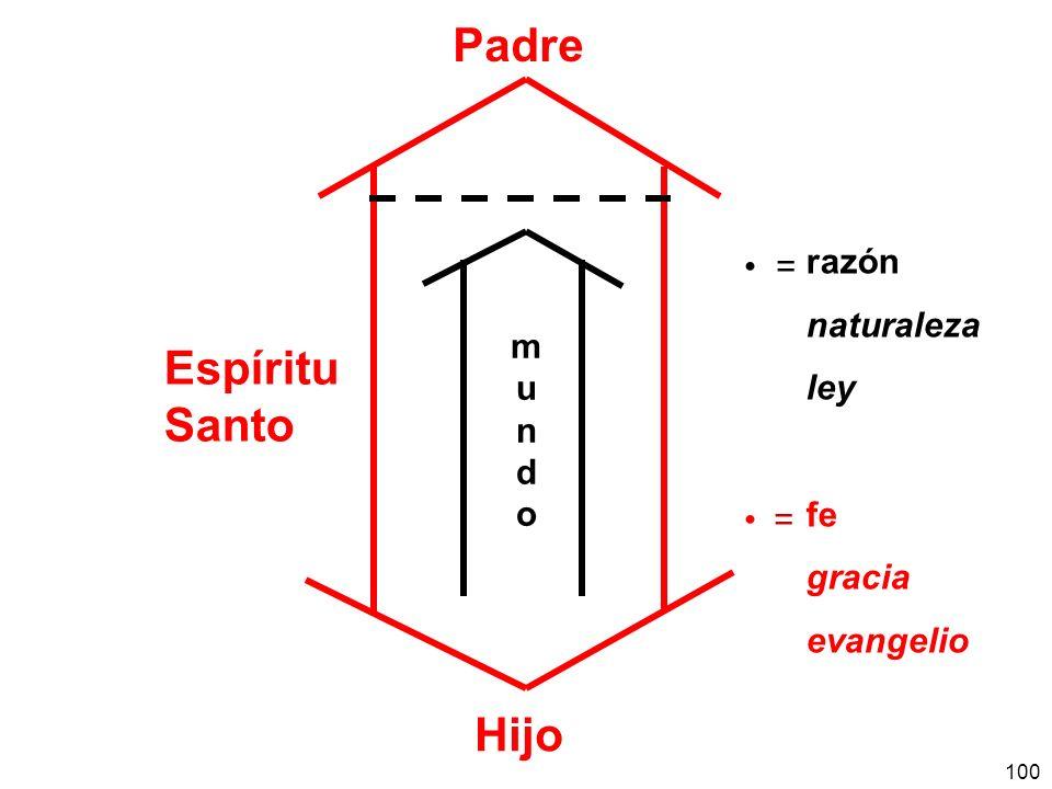 Padre Espíritu Santo Hijo razón • = naturaleza ley m u n fe d gracia o