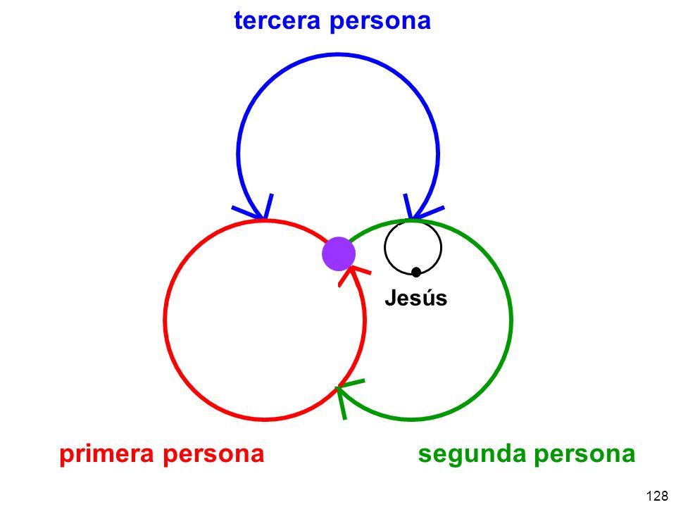primera persona segunda persona