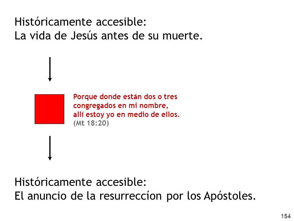 Históricamente accesible: La vida de Jesús antes de su muerte.