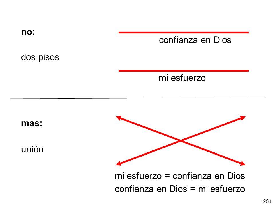 no: dos pisos. mas: unión. mi esfuerzo = confianza en Dios. confianza en Dios = mi esfuerzo. confianza en Dios.