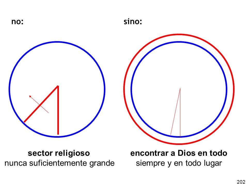 no: sino: sector religioso encontrar a Dios en todo.