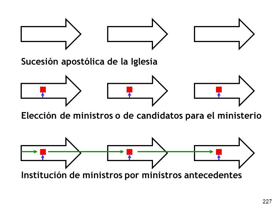 Sucesión apostólica de la Iglesia
