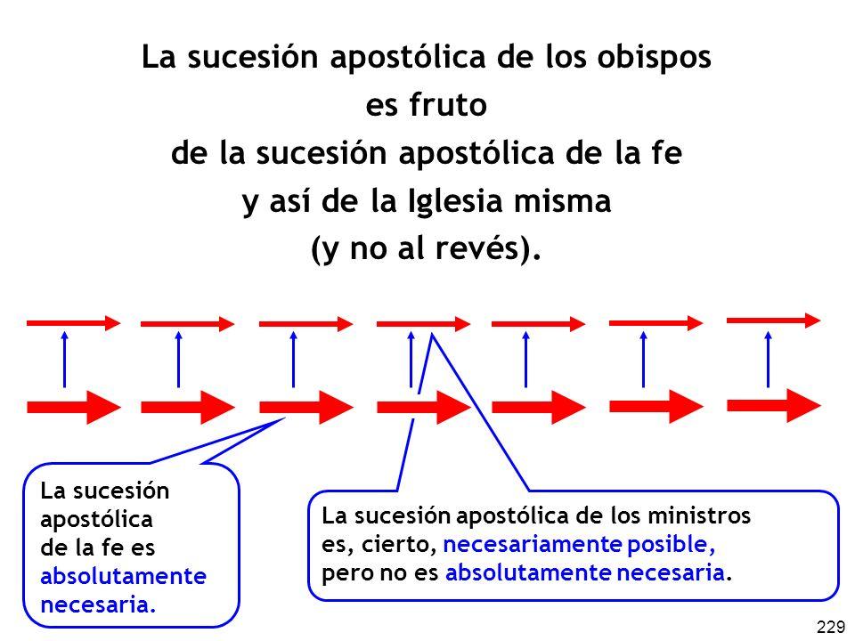 La sucesión apostólica de los obispos es fruto