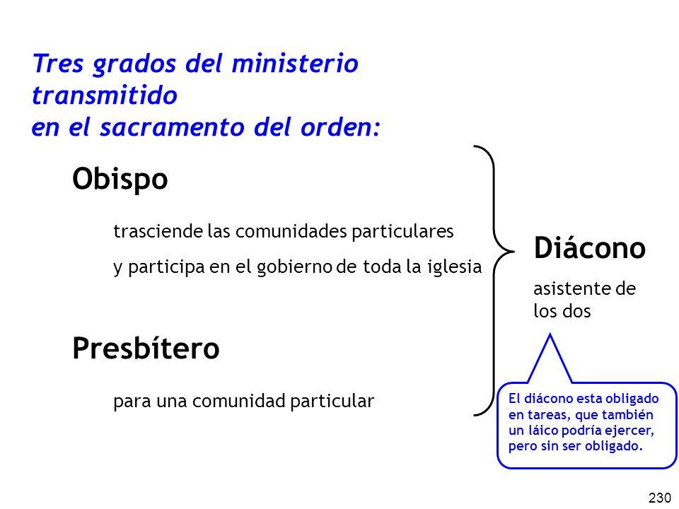 Diácono Tres grados del ministerio transmitido