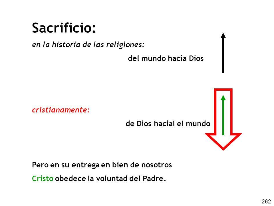 Sacrificio: en la historia de las religiones: del mundo hacia Dios