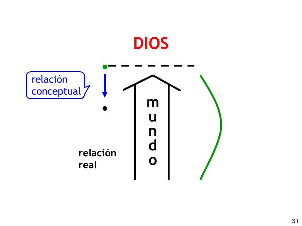 DIOS • relación conceptual • m u n d o relaciónreal